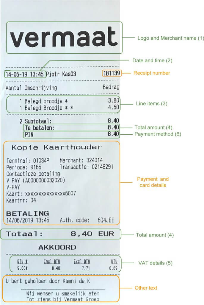 Understanding Dutch receipt and processing with OCR